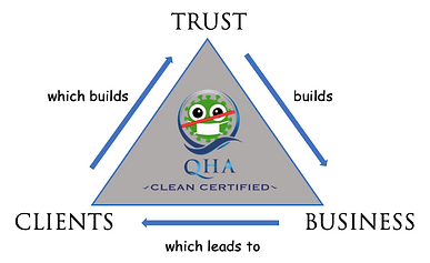 Trust triangle.png