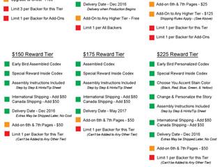 Final Reward Tier System Breakdown
