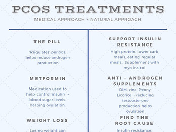 PCOS - Your Treatment Options