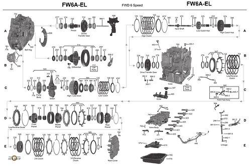 В разборе АКПП Mazda FW6A-EL (6,CX5)