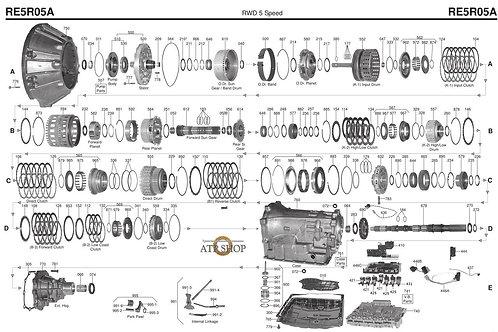 В разборе АКПП Nissan/Infiniti RE5R05A