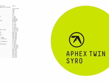 NEW MUSIC: Aphex Twin – minipops67 [120.2][source field mix]