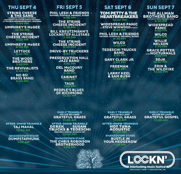 lockn times