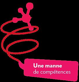Centres de formation du numérique de la Roche-sur-Yon