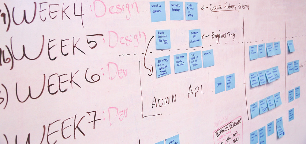 Weekly plan on white board blue post-it notes team management