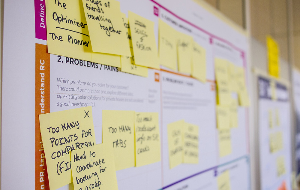 business strategy and planning board