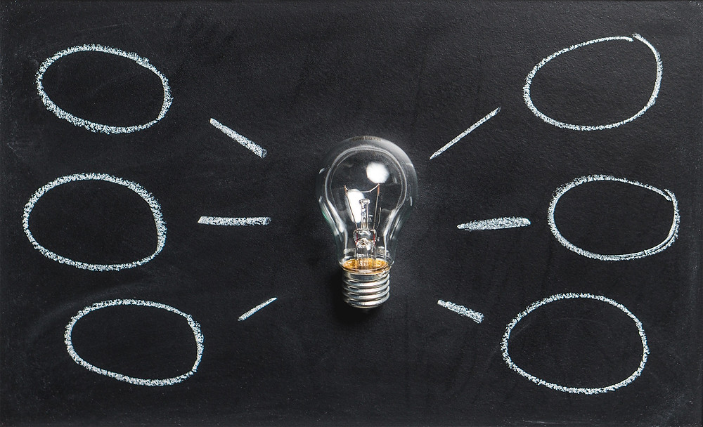 Idea mind mapping illustration with light bulb on black board