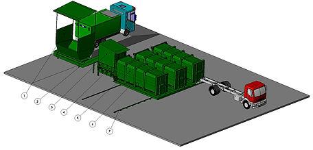 Станция перегруза отходов автоматическая с загрузкой конвеейром
