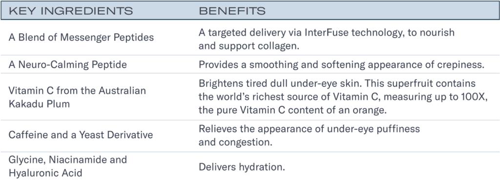 Interfuse Eye Ingredients.png