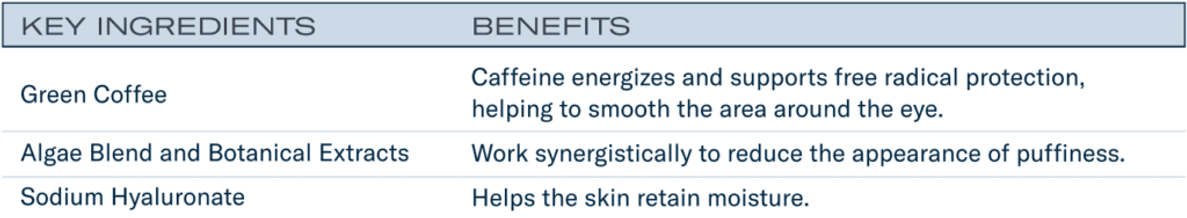 Instant Effect Gel Eye Ingredients.png