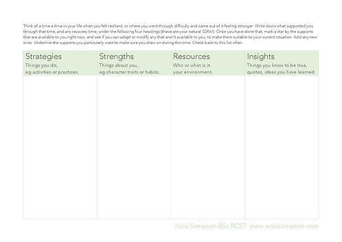 Resilience worksheet