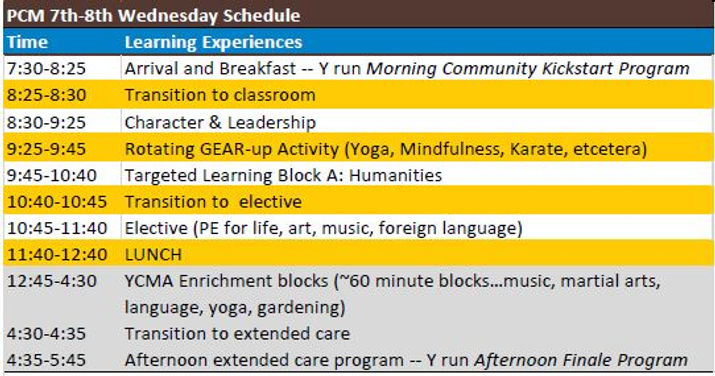 PCM 7-8th Wendesday Schedule