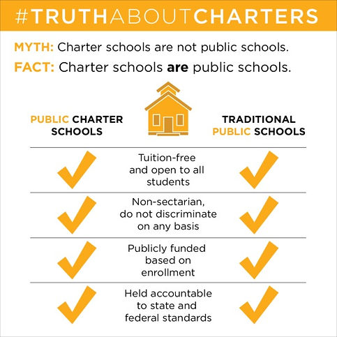 #TRUTHABOUTCHARTERS