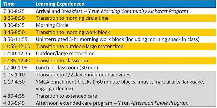 PCM K- Elementary Wednesdayschedule