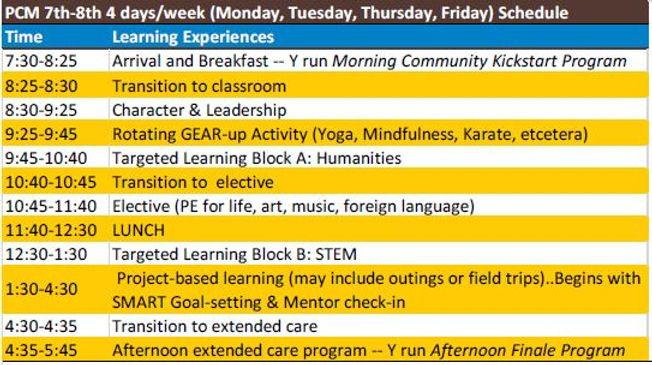 PCM 7-8th 4days/week Schedule