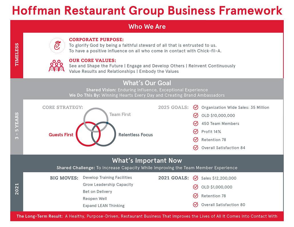 cfa business framework 2021_website-03.jpg