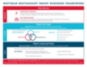 cfa business framework-03.jpg