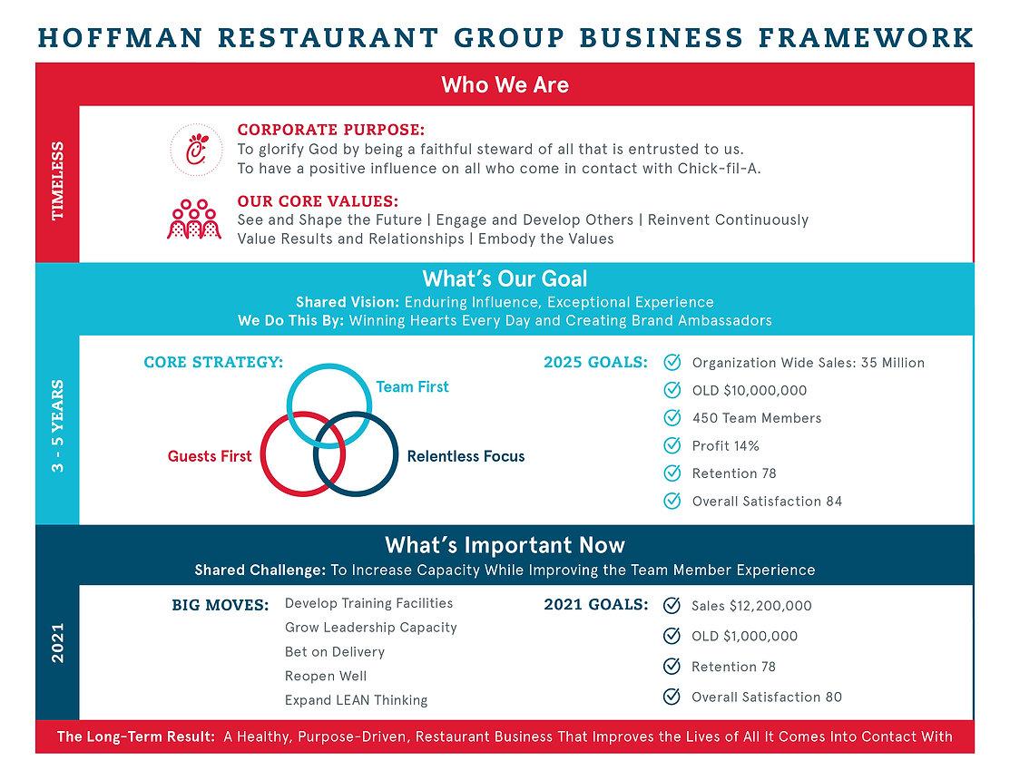 cfa business framework 2021-02.jpg