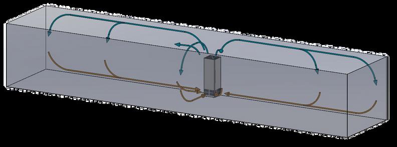 Version 270° breit