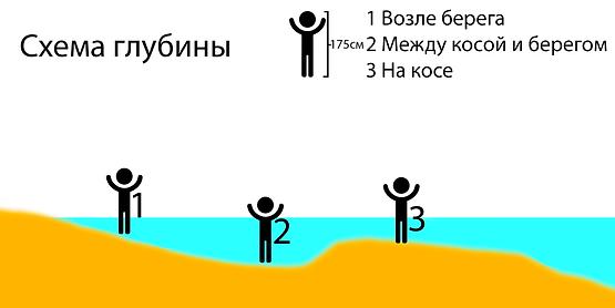 Глубина.tif