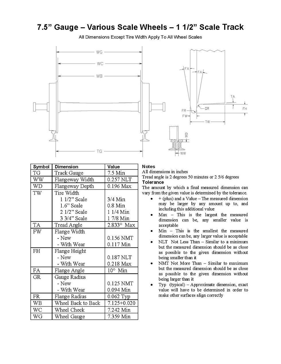 IBLS Wheel Standard 75VS15 Gauge.jpg