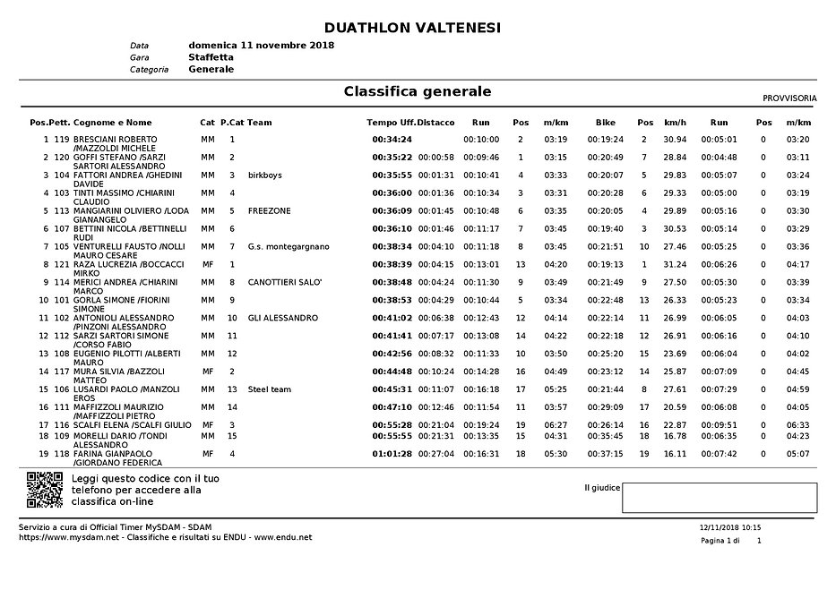 classifica_STAFF-001.jpg