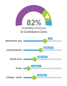 MoneyGuidePro Confidence Tracking.png