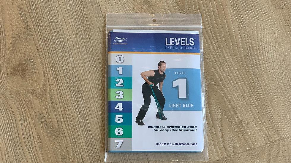 Level 1 Theraband