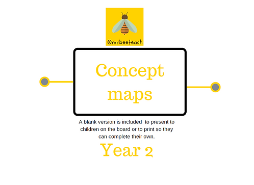 Year 2 concept maps