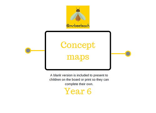 Year 6 concept maps