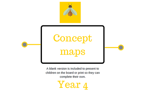 Year 4 concept maps