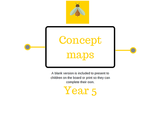 Year 5 concept maps