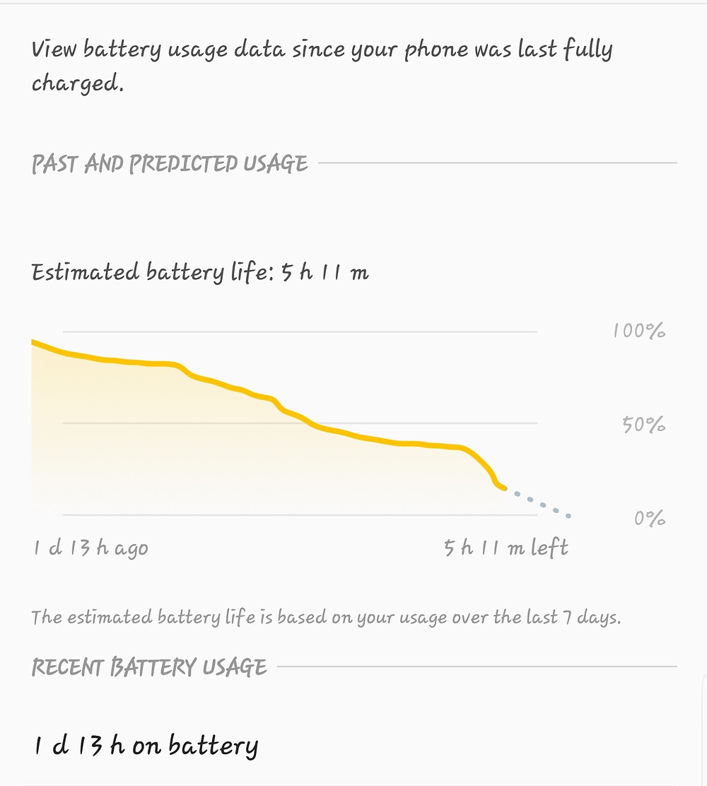 Note 9 Battery Life