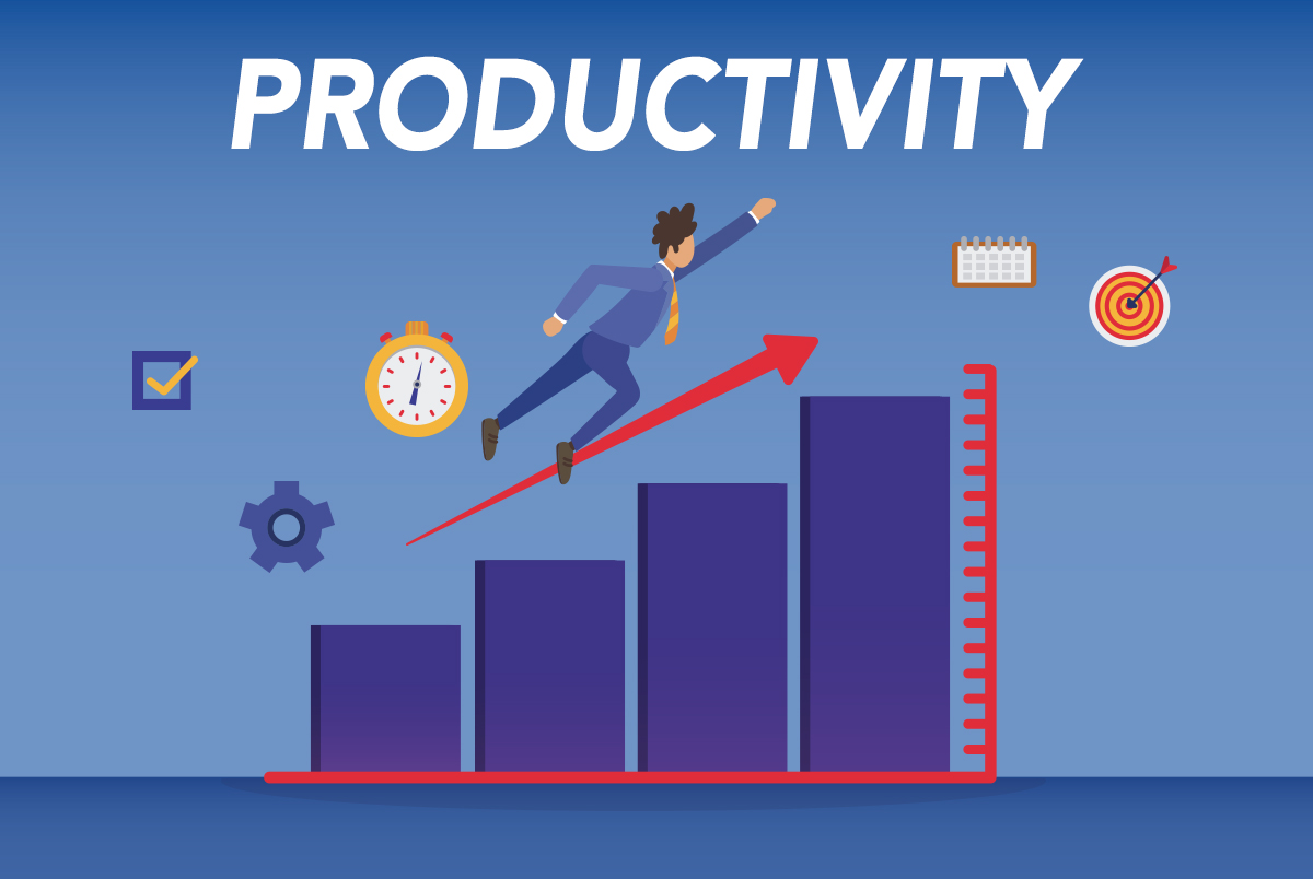 Online WC-Productivity