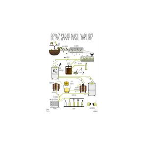 Beyaz şarap nasıl yapılır?