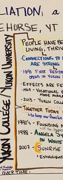 Reconciliation1 Aug 2019.jpg