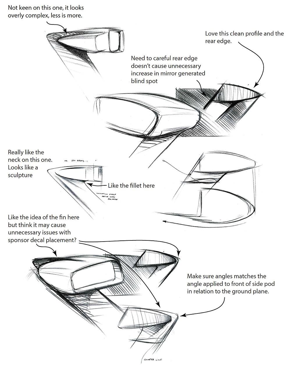 Andrea Guerri's mirror concepts