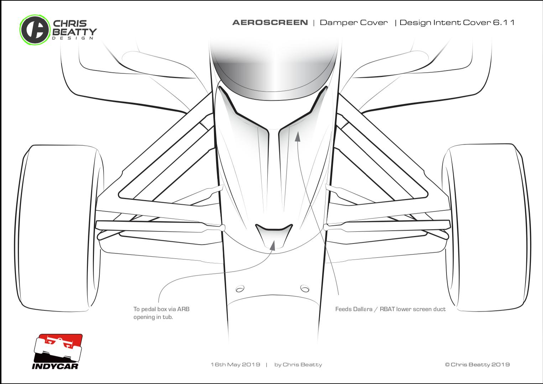 Aerscreen Sketches 9