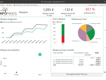 La nuova Business Intelligence per l'Office Automation