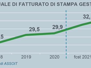 Il mercato del Printing in Italia si basa sul servizio al cliente