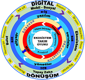 digital transformation AG.png