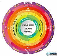 dijital_İş_Felsefesi_-_logolu.jpg