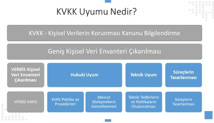 KVKK proje.jpg