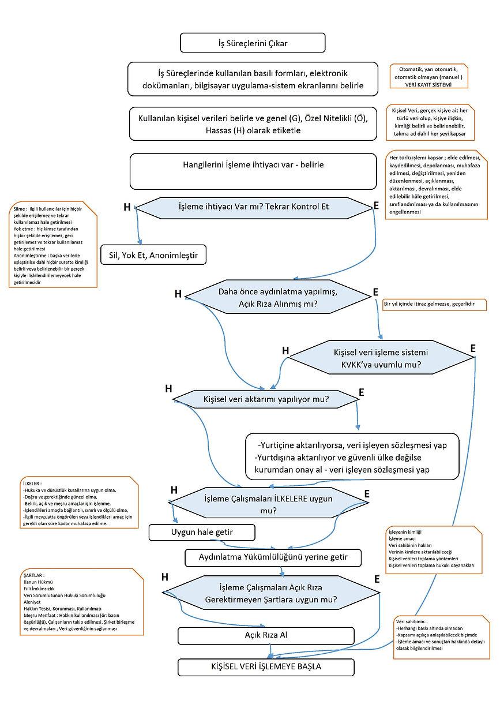 KVKK süreç 1.jpg