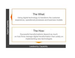 digital transformation_003.jpg