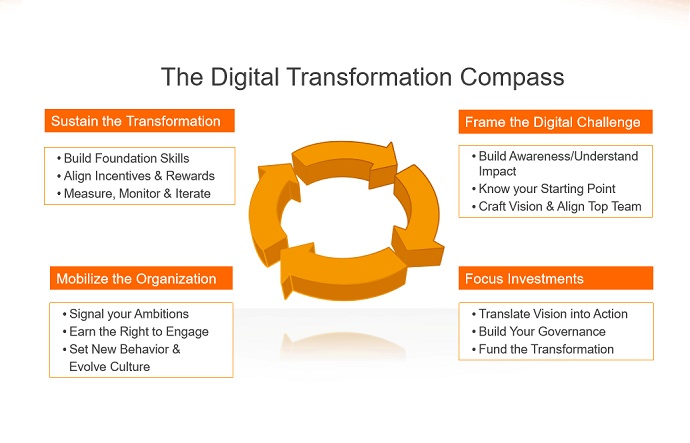 digital transformation_023.jpg