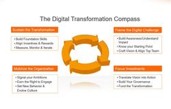 digital transformation_023.jpg