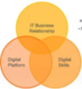 digital transformation_022.jpg