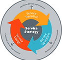 itil-service-strategy.png