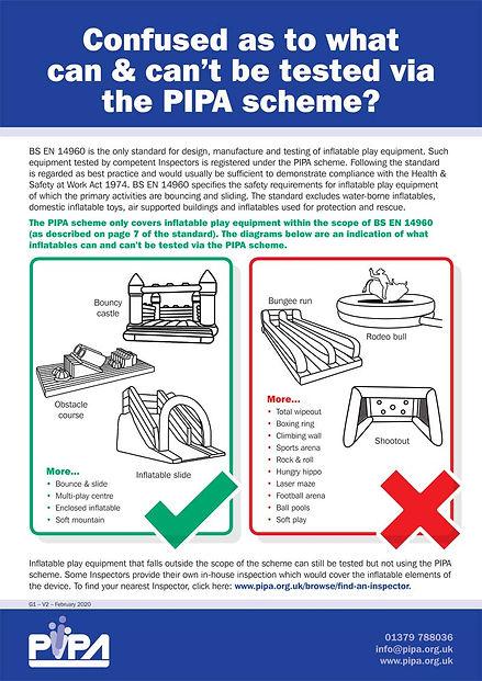 PIPA---SCOPE-OF-TEST.jpg